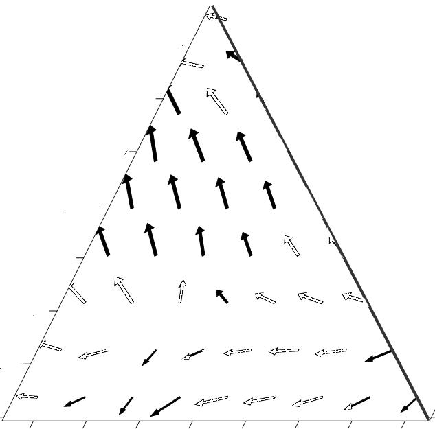 三角內之向量圖