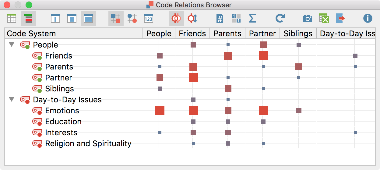 Visual-Tools-Code-Relations