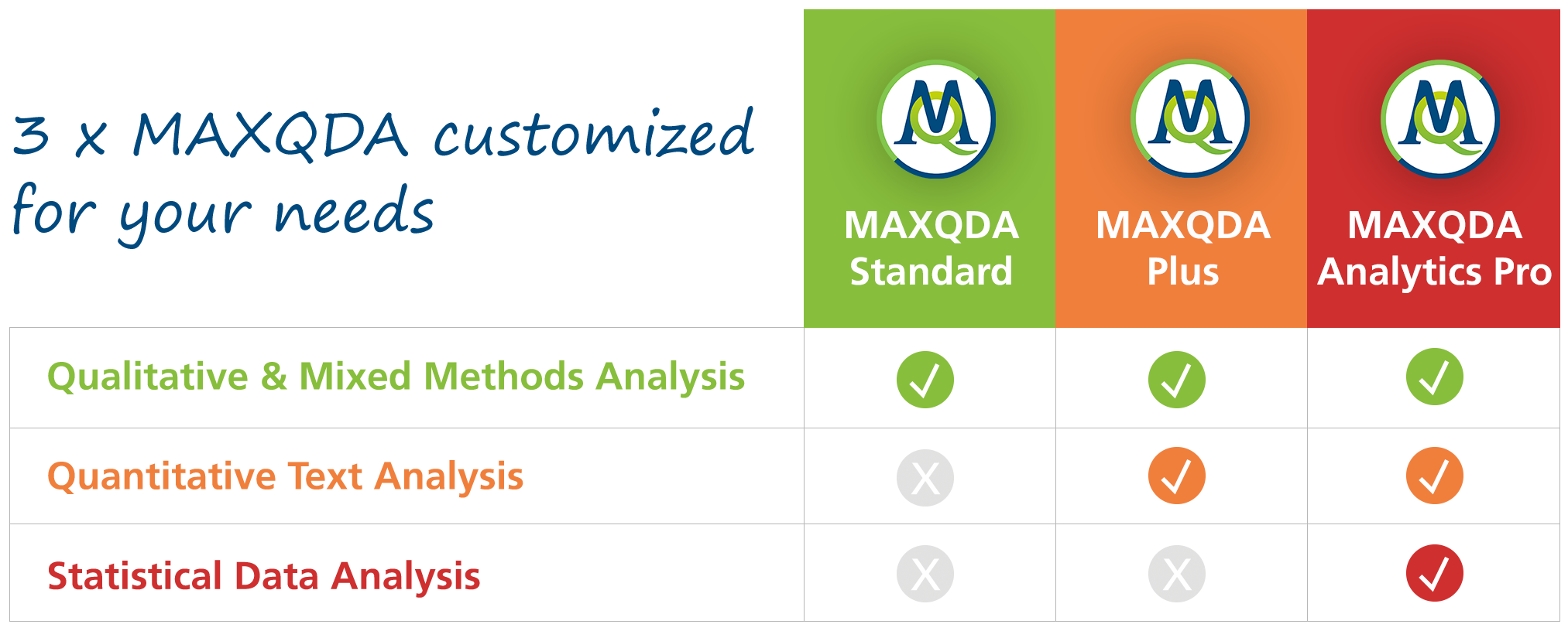 02-MAXQDA-Product-Comparison