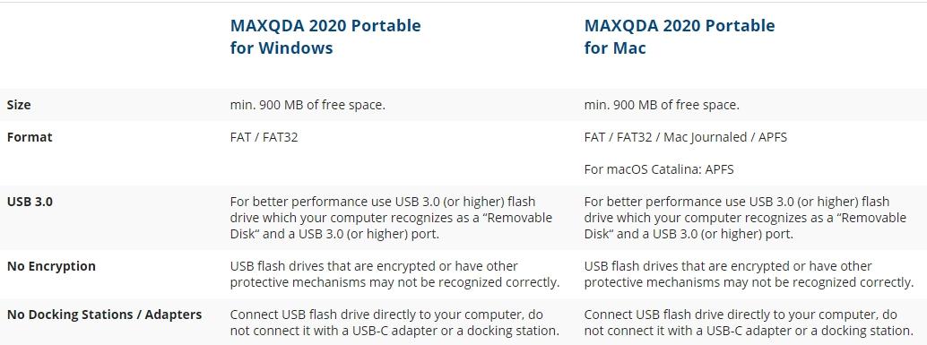 MAXQDA 2020 系統需求1