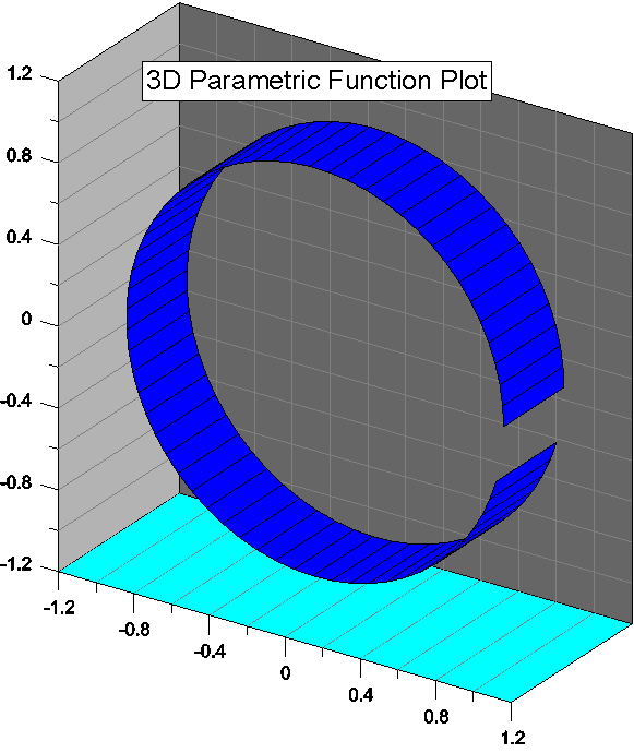 三維 參數函數圖