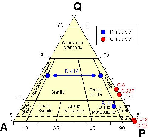 三角 沙 岩石 圖