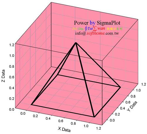 微積分 金字塔 Calculus Geometry