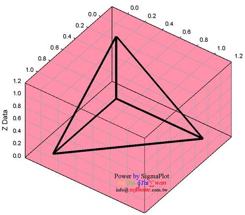 三維幾何 Geometry