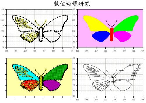 數位蝴蝶範例 可只顯示點 線 點加線 填色 顯示座標 高度技巧 Digital Butterfly
