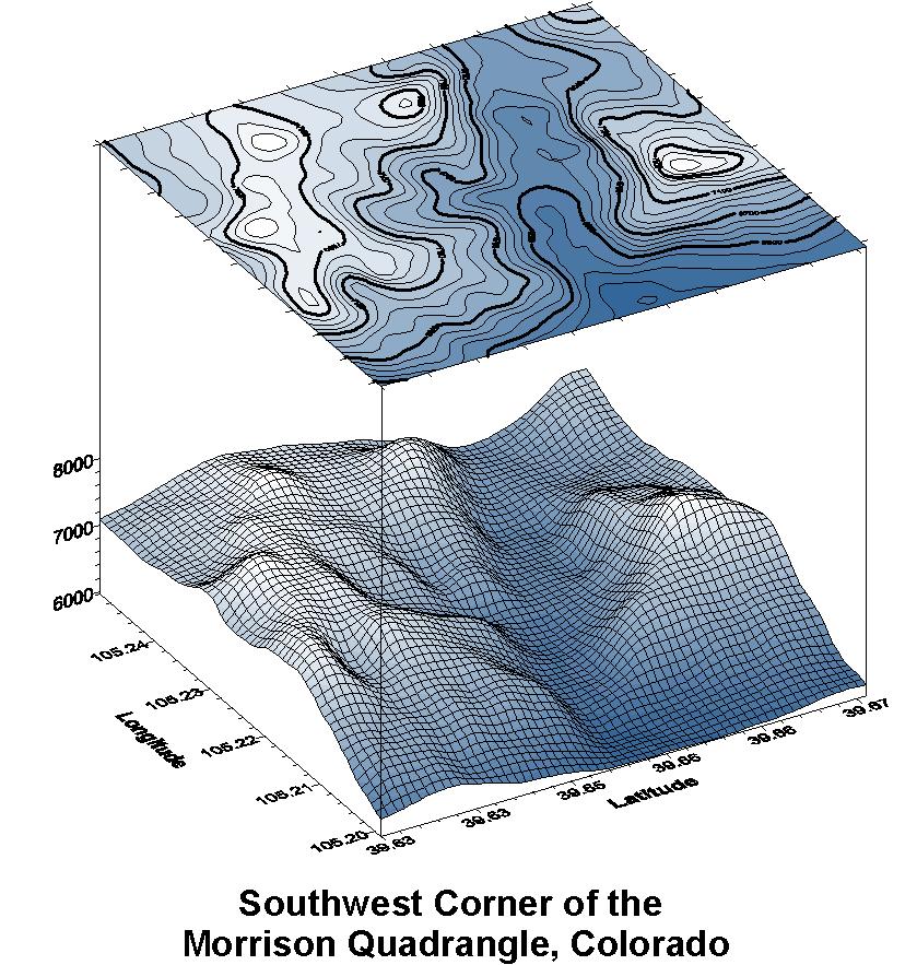 範例 曲面 與等高線 堆疊