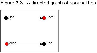 連接方向線