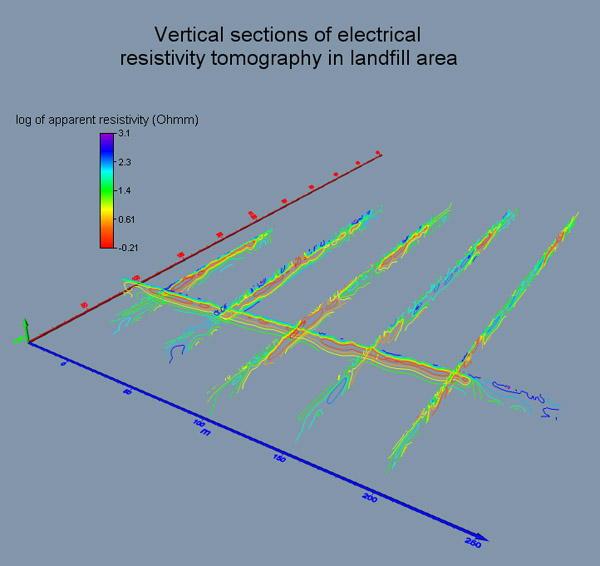 範例 填地 電阻