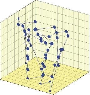 Grapher 三維線及符號圖
