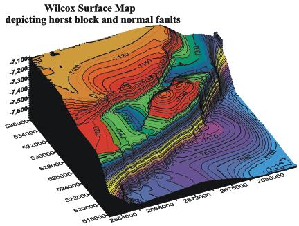 Wilcox表面圖