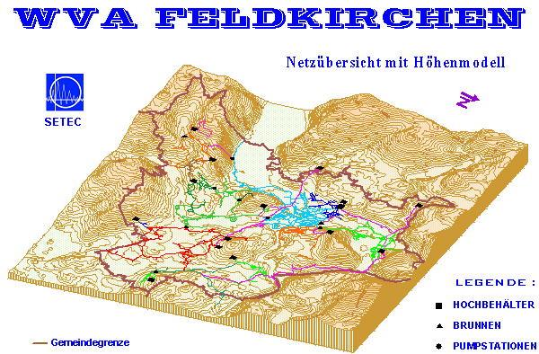 供水系統圖