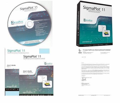 SigmaPlot Suite 12.0