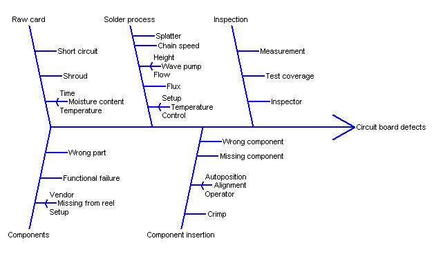 STATGRAPHICS 11