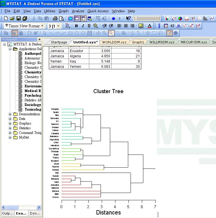 mystat3