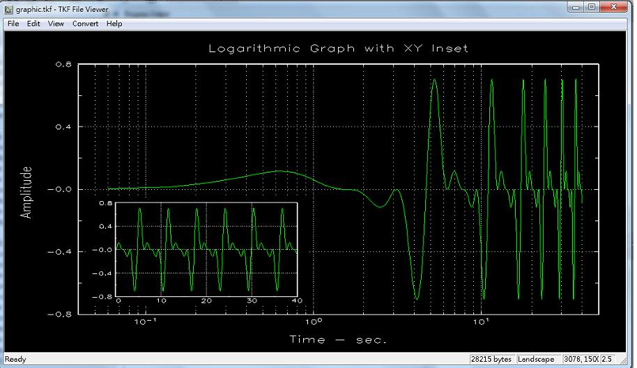 plogx1.e 有程式範例