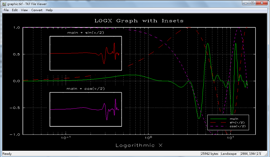 plogx.e 有程式範例