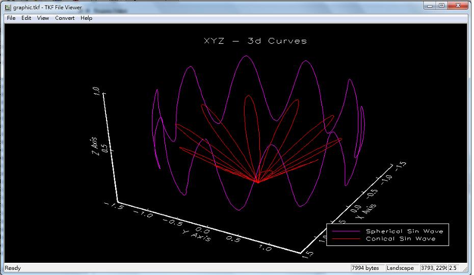 pxyz1.e 有程式範例
