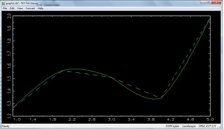 spline2.e 有程式範例
