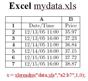Excel input