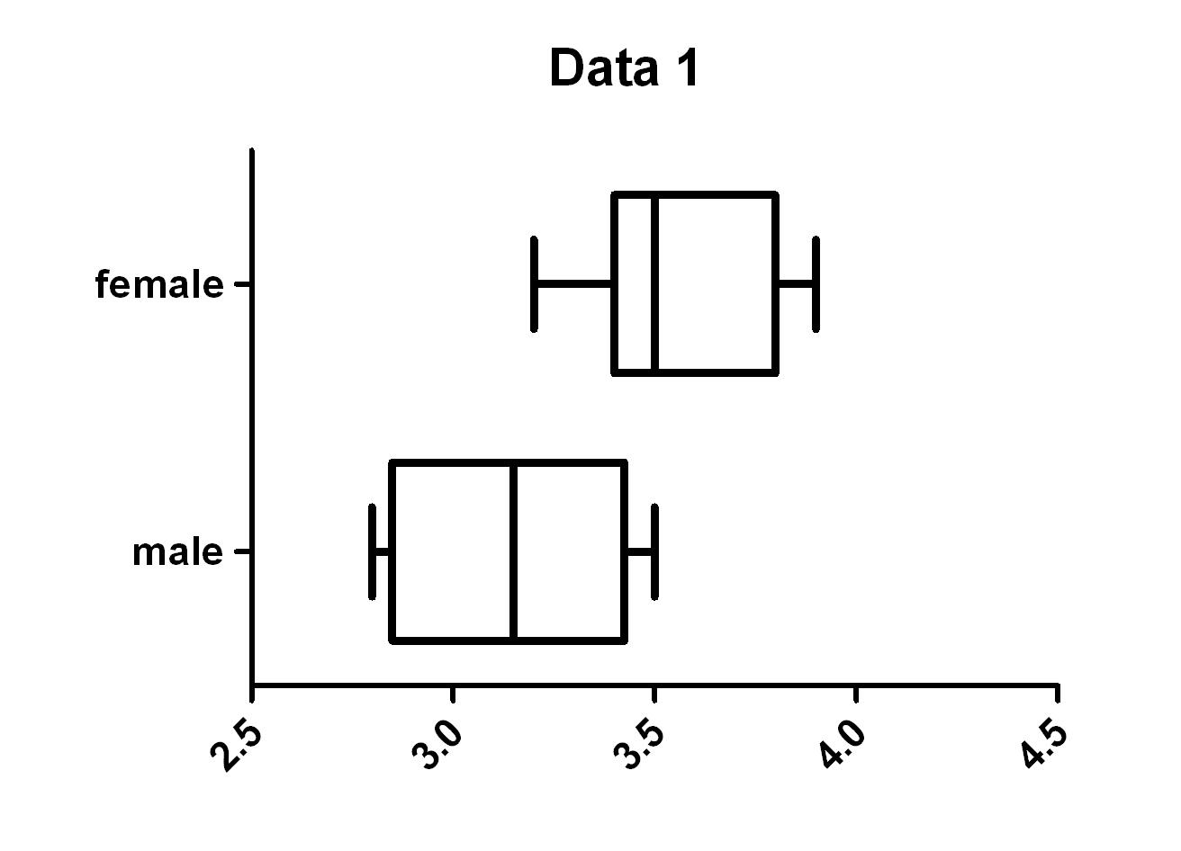 免費繪圖教學範例11 Box horizontal.jpg