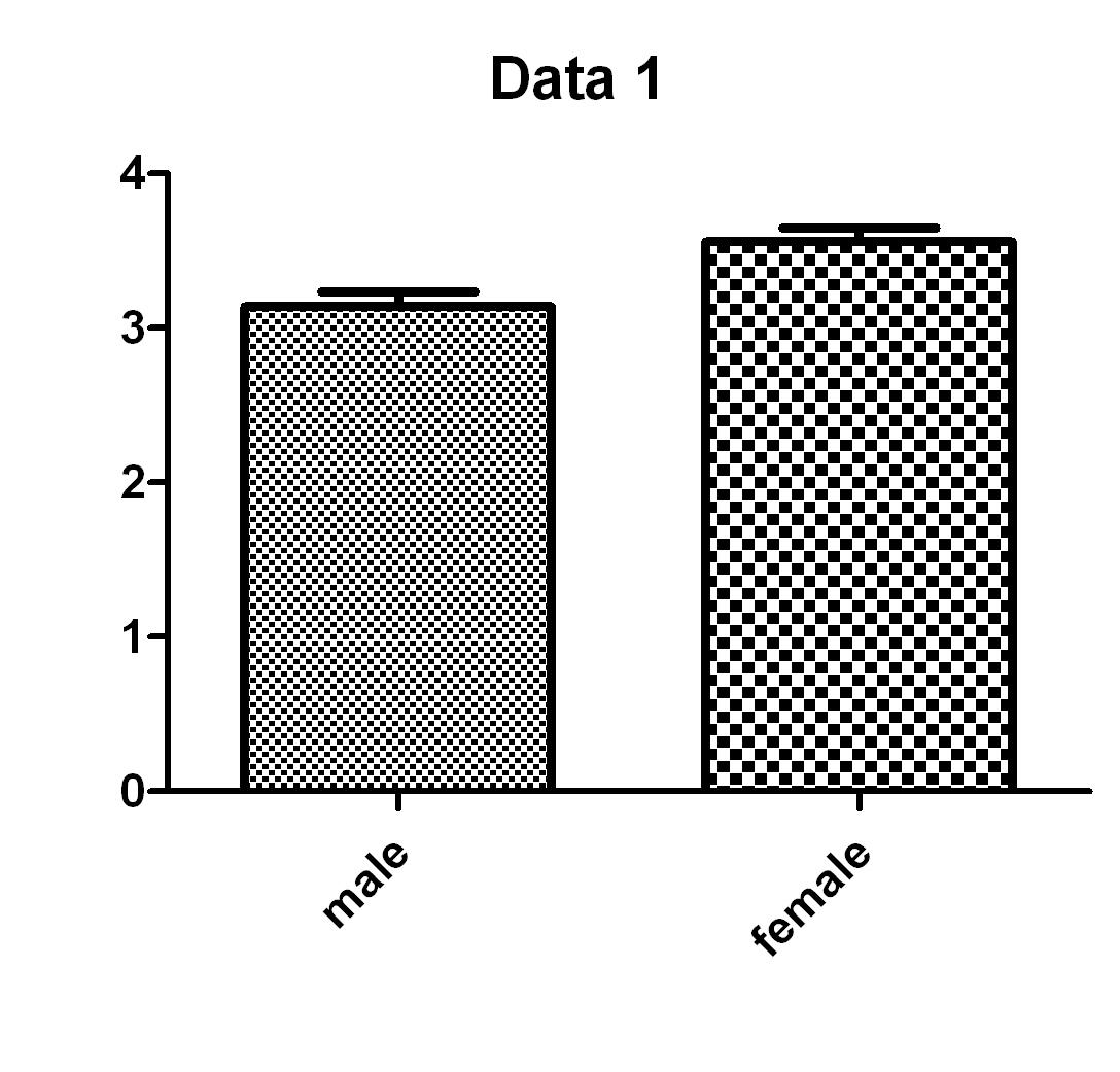 免費繪圖教學範例14 Column bar vertical.jpg